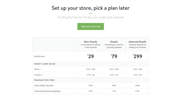 how to start a shopify store for beginners